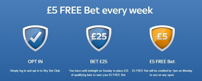 join the sky bet club here