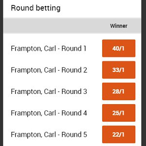 boxing round betting offers the highest odds